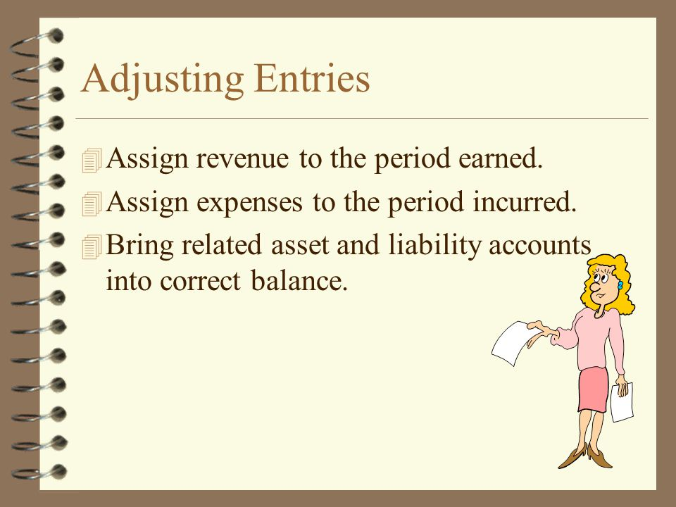 Adjusting Entries Assign revenue to the period earned.