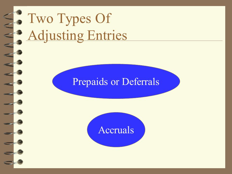 Two Types Of Adjusting Entries
