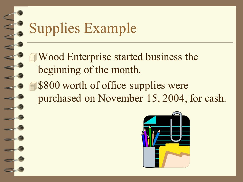 Supplies Example Wood Enterprise started business the beginning of the month.