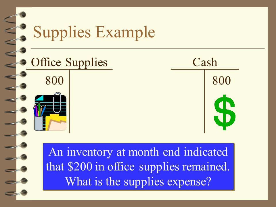 Supplies Example Office Supplies Cash