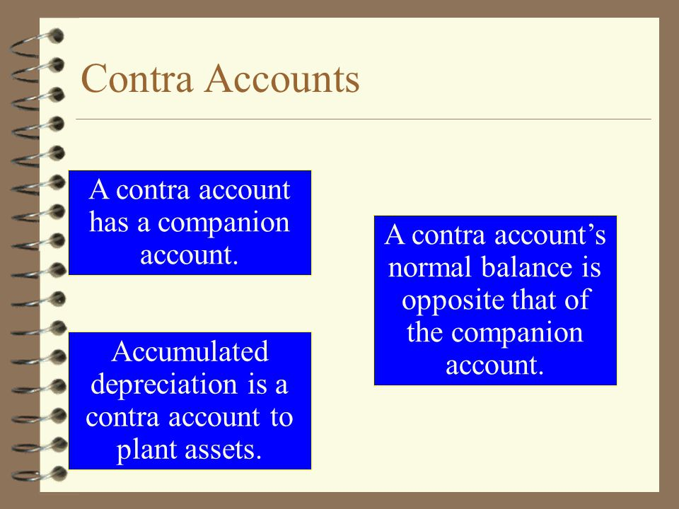 Contra Accounts A contra account has a companion account.