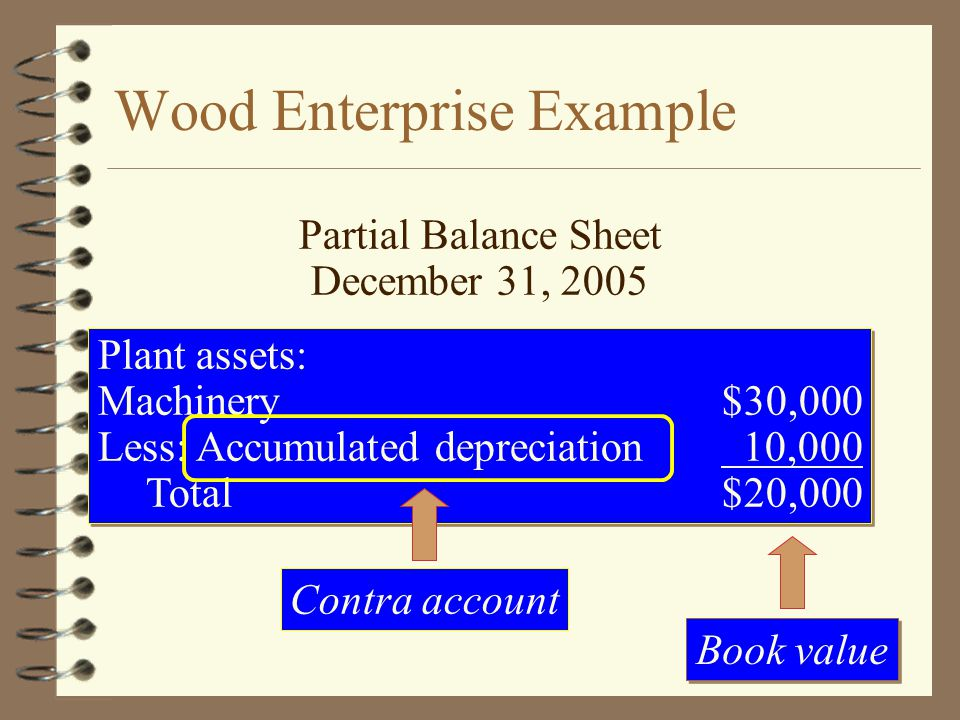 Wood Enterprise Example