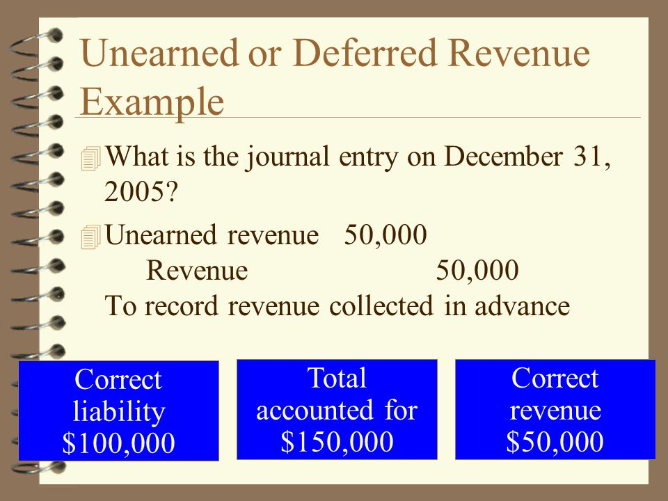 Unearned or Deferred Revenue Example