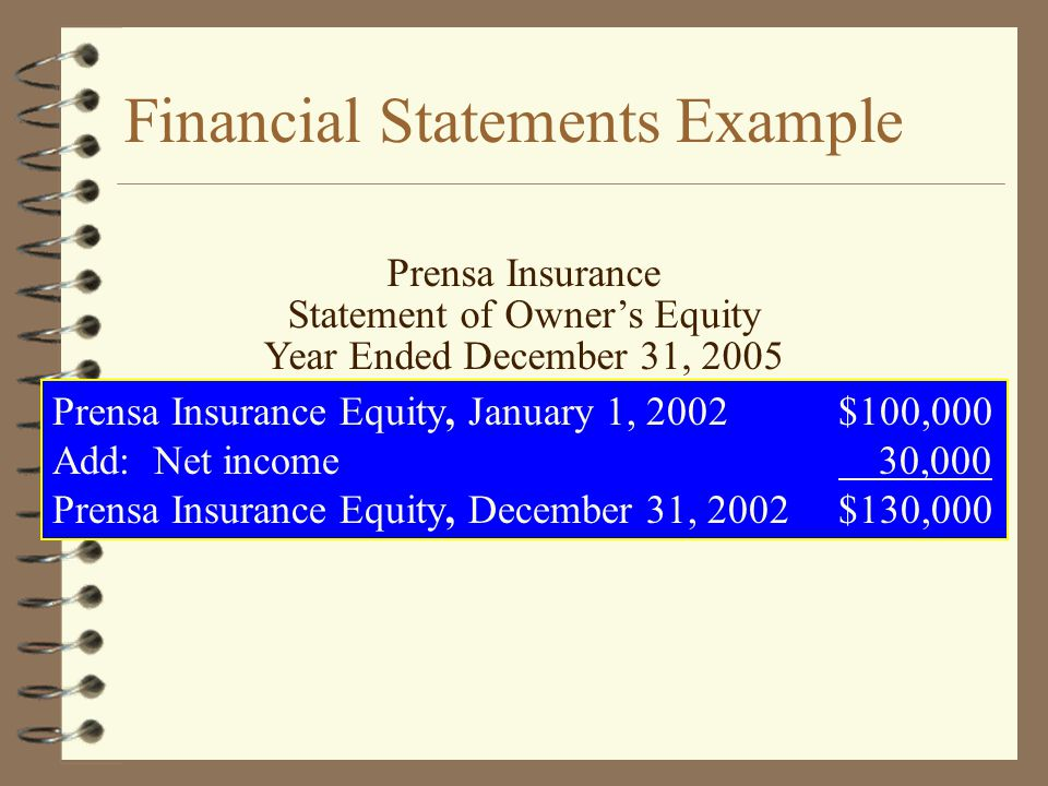 Financial Statements Example