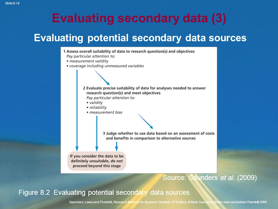 Evaluating secondary data (3)