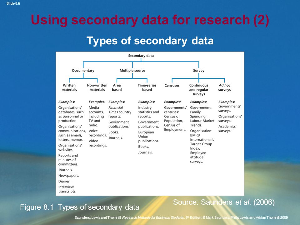 Using secondary data for research (2)