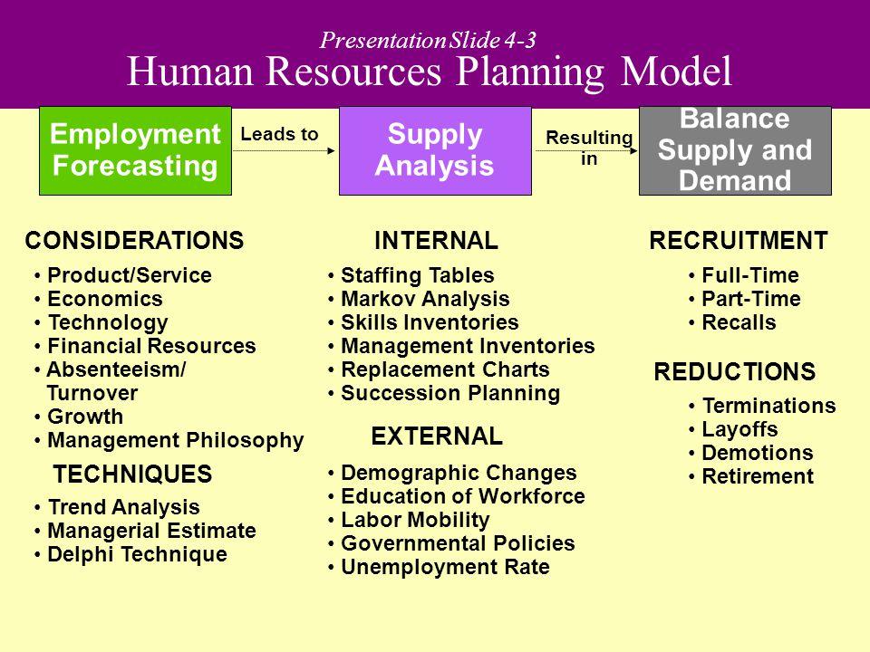 Managing Human Resources Bohlander  Snell  Sherman - ppt