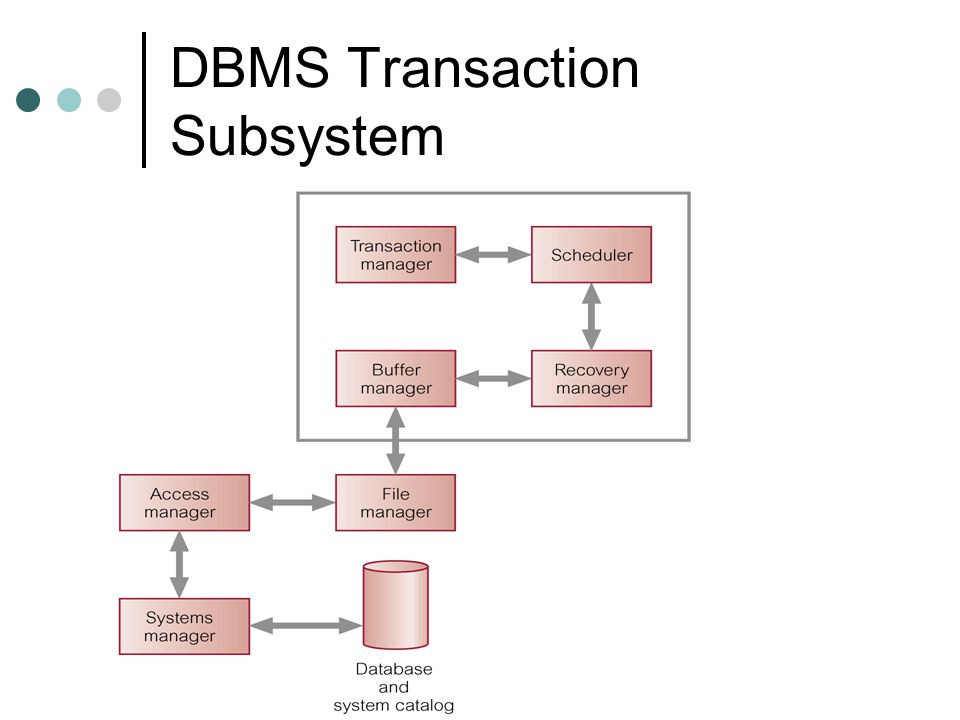Concurrency control in database operating systems. Ppt download.
