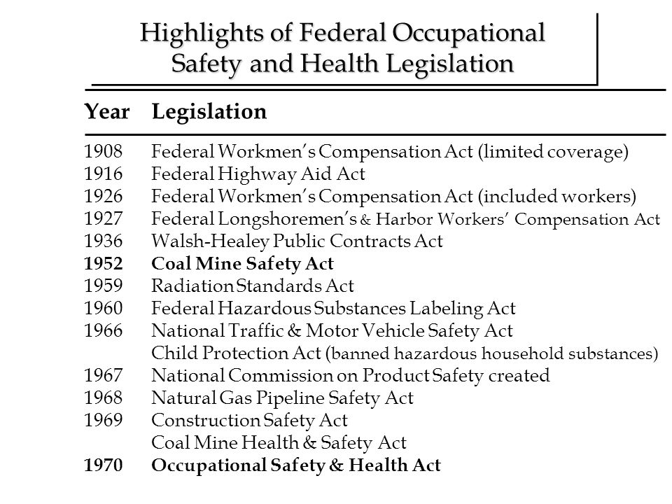 Highlights of Federal Occupational Safety and Health Legislation