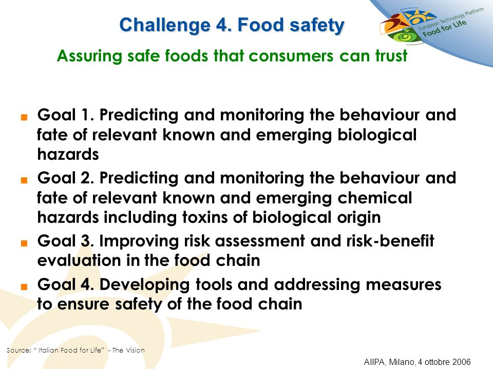 Assuring safe foods that consumers can trust
