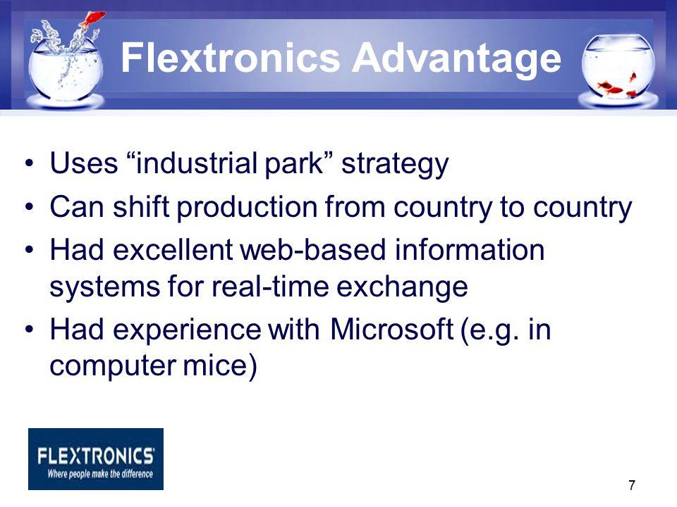 flextronics xbox