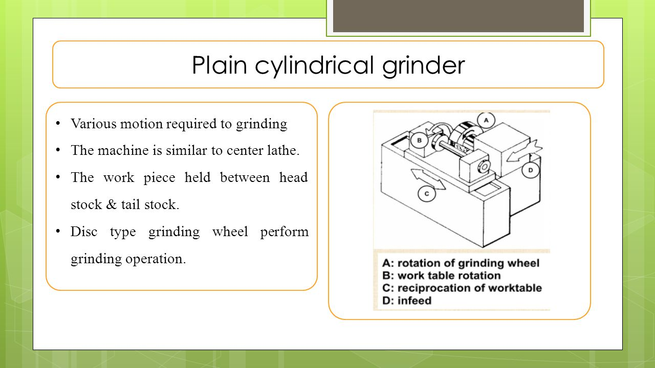 Types of Grinding machine - ppt video online download