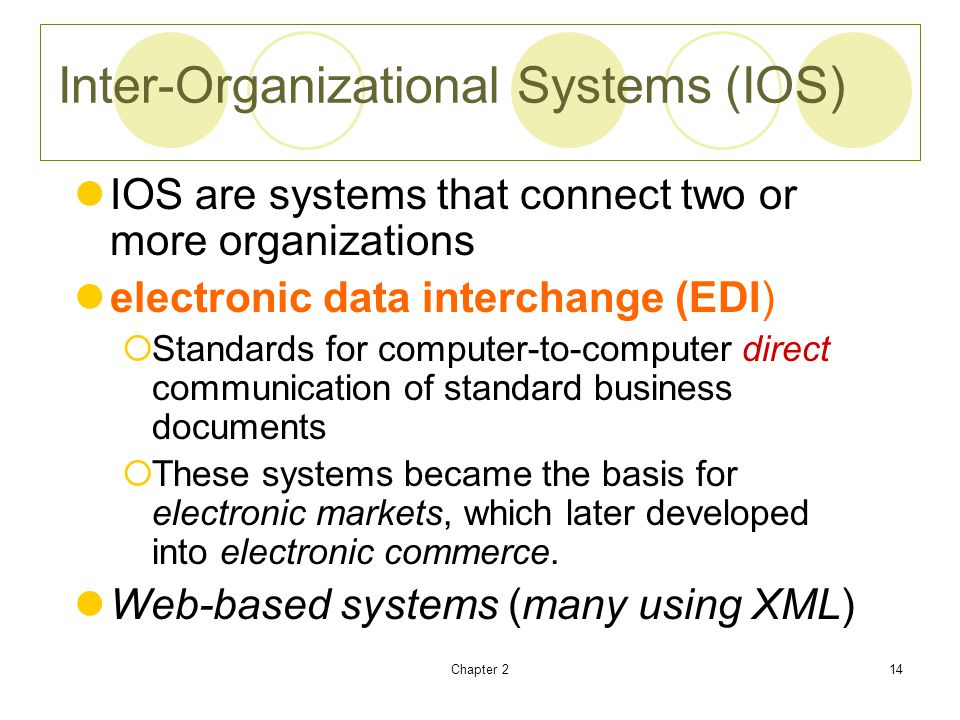 Inter-Organizational Systems (IOS)