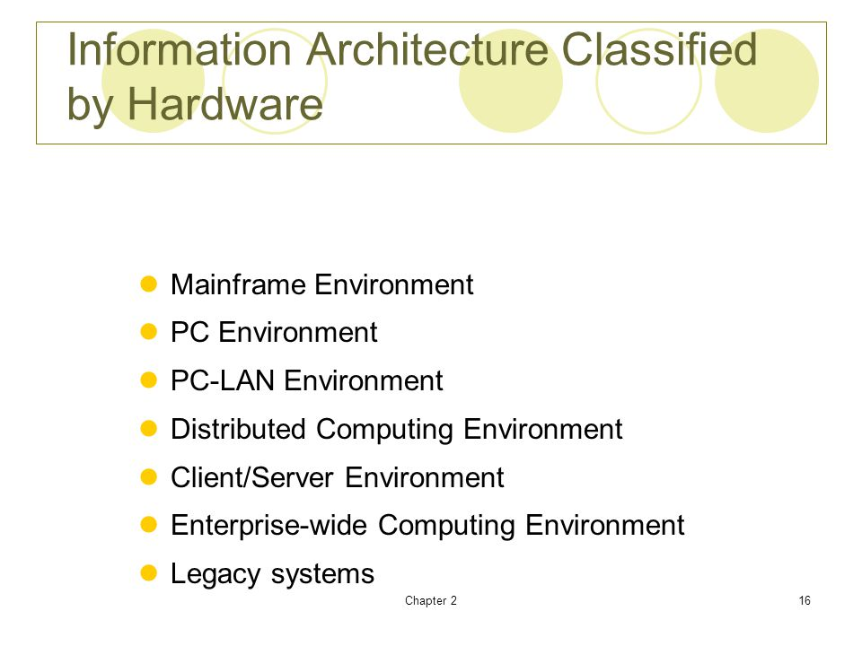 Information Architecture Classified by Hardware