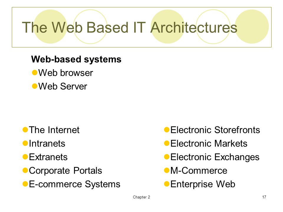 The Web Based IT Architectures