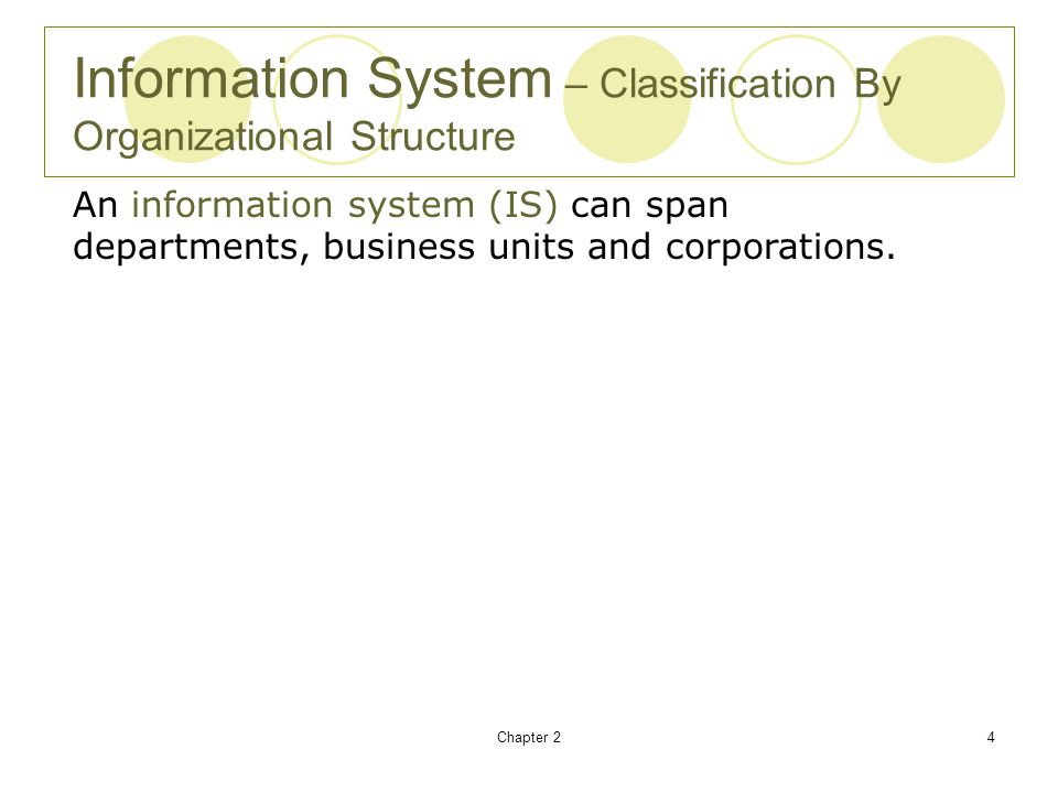 Information System – Classification By Organizational Structure