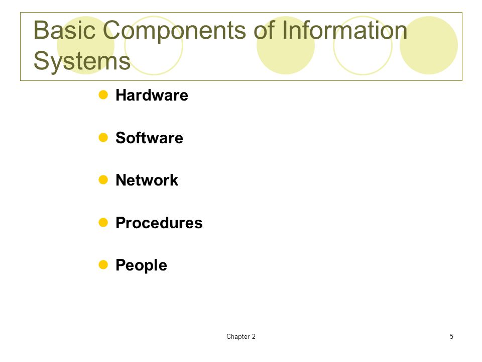 Basic Components of Information Systems