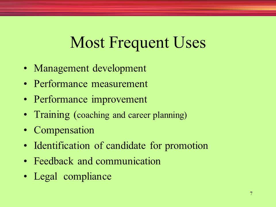 Most Frequent Uses Management development Performance measurement