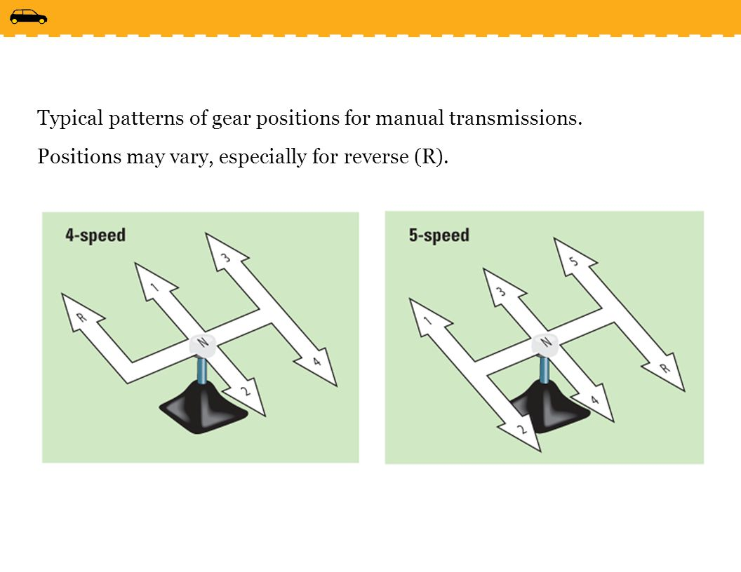 Typical patterns of gear positions for manual transmissions.