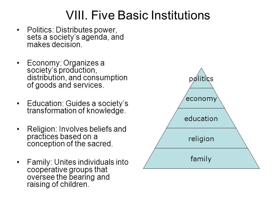 VIII. Five Basic Institutions