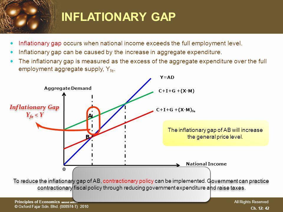 increase in national income