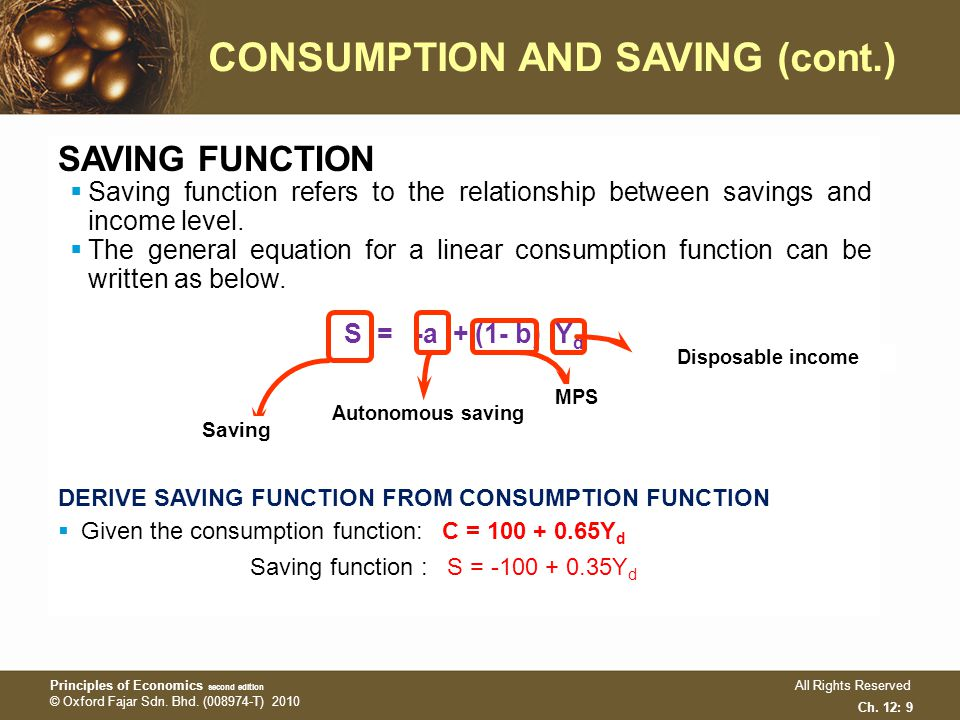 saving function equation