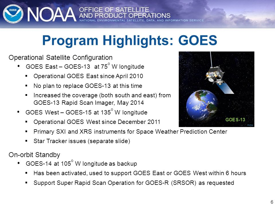 COPC and NOAA May 2015 Mike Condray - ppt download