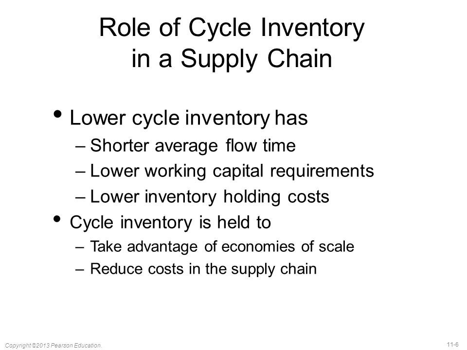 Role of Cycle Inventory in a Supply Chain