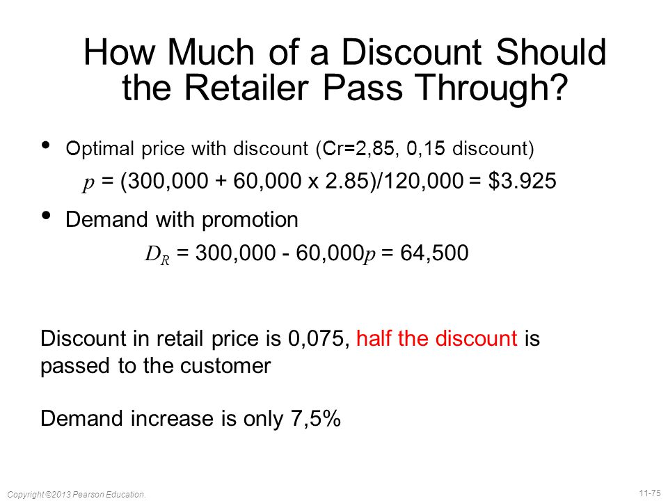 How Much of a Discount Should the Retailer Pass Through