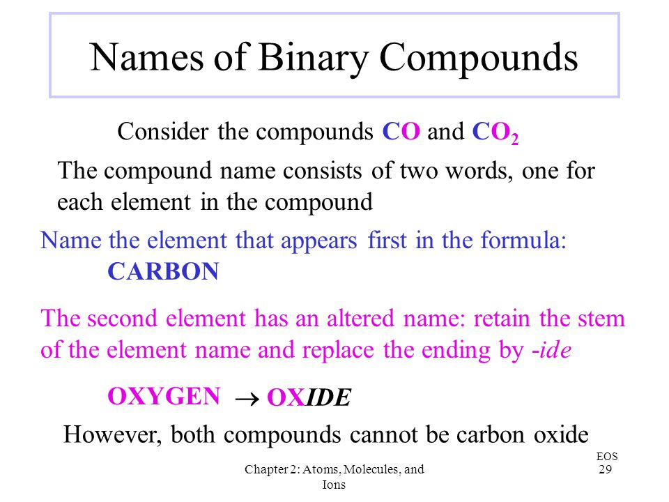 Names of Binary Compounds