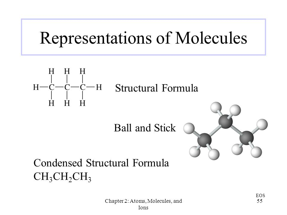 Representations of Molecules