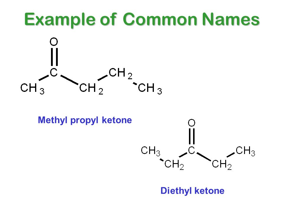 Example of Common Names