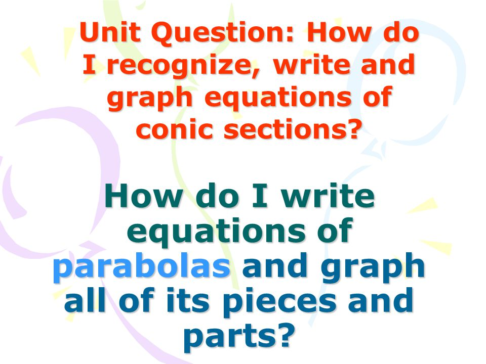 Unit Question: How do I recognize, write and graph equations of conic sections