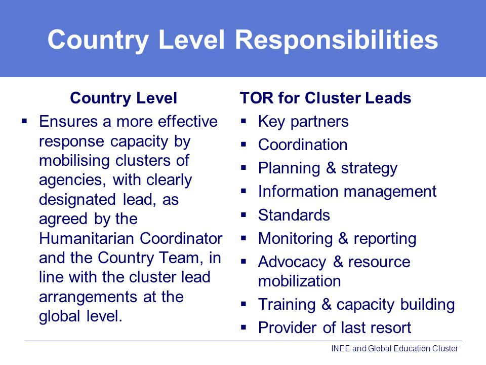 Country Level Responsibilities