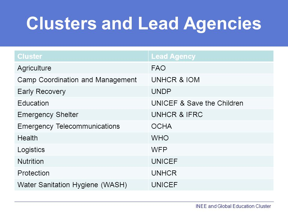 Clusters and Lead Agencies