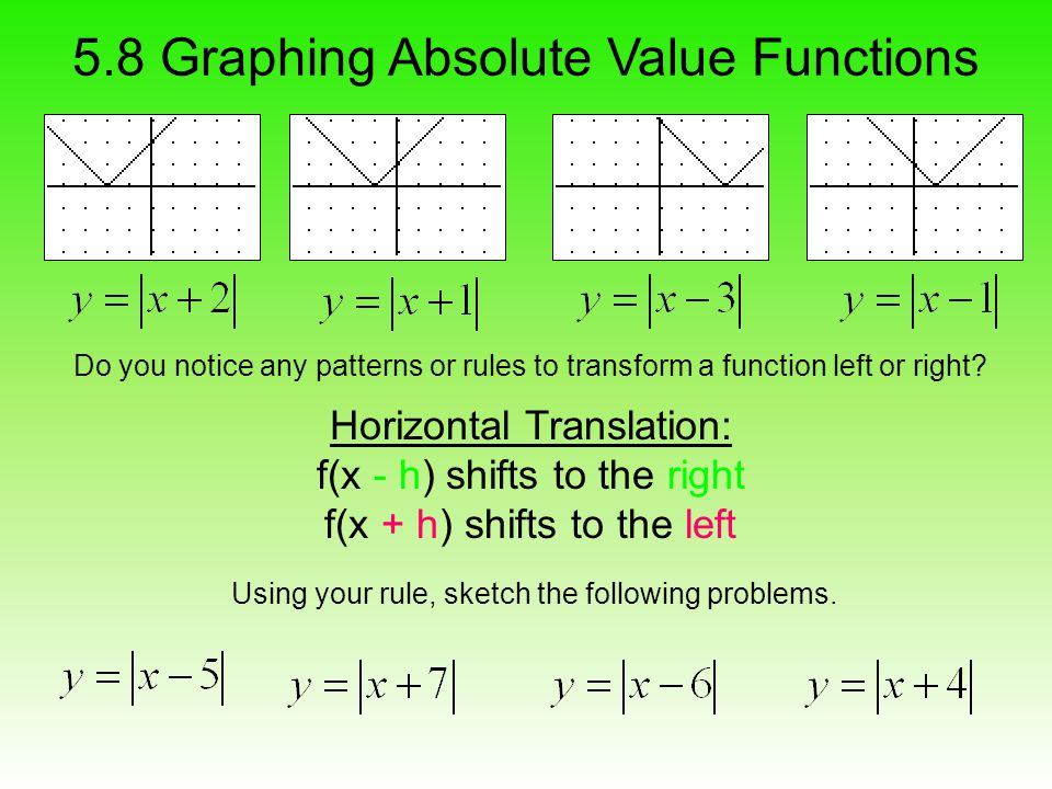 5.8 Graphing Absolute Value Functions