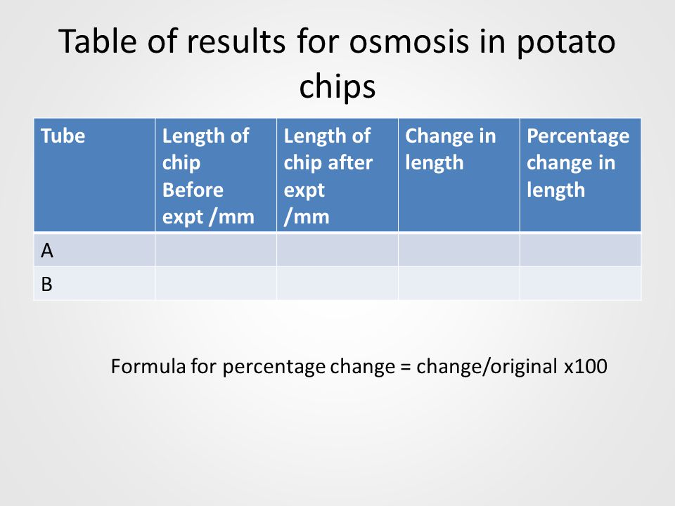 osmosis in potato chips