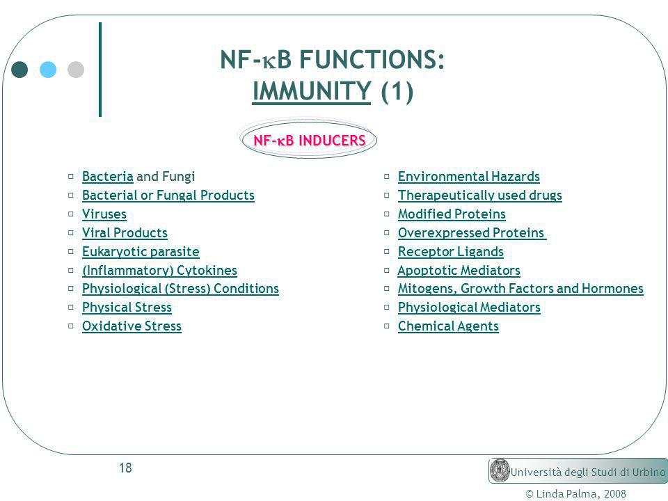 NF-kB FUNCTIONS: IMMUNITY (1) NF-kB INDUCERS  Bacteria and Fungi