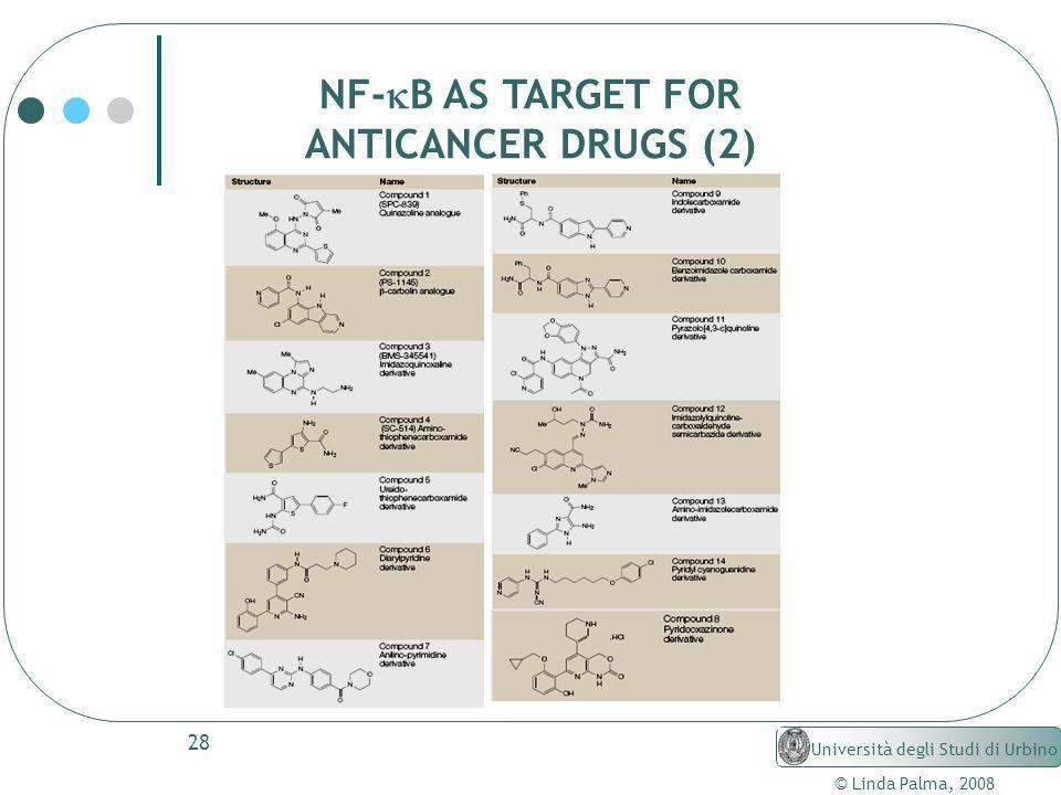 NF-kB AS TARGET FOR ANTICANCER DRUGS (2)