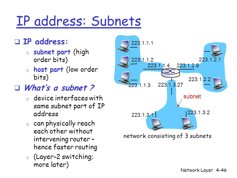 how to find subnet bits