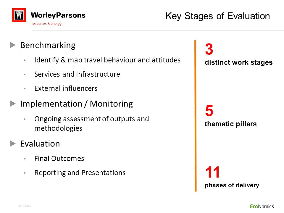 Key Stages of Evaluation