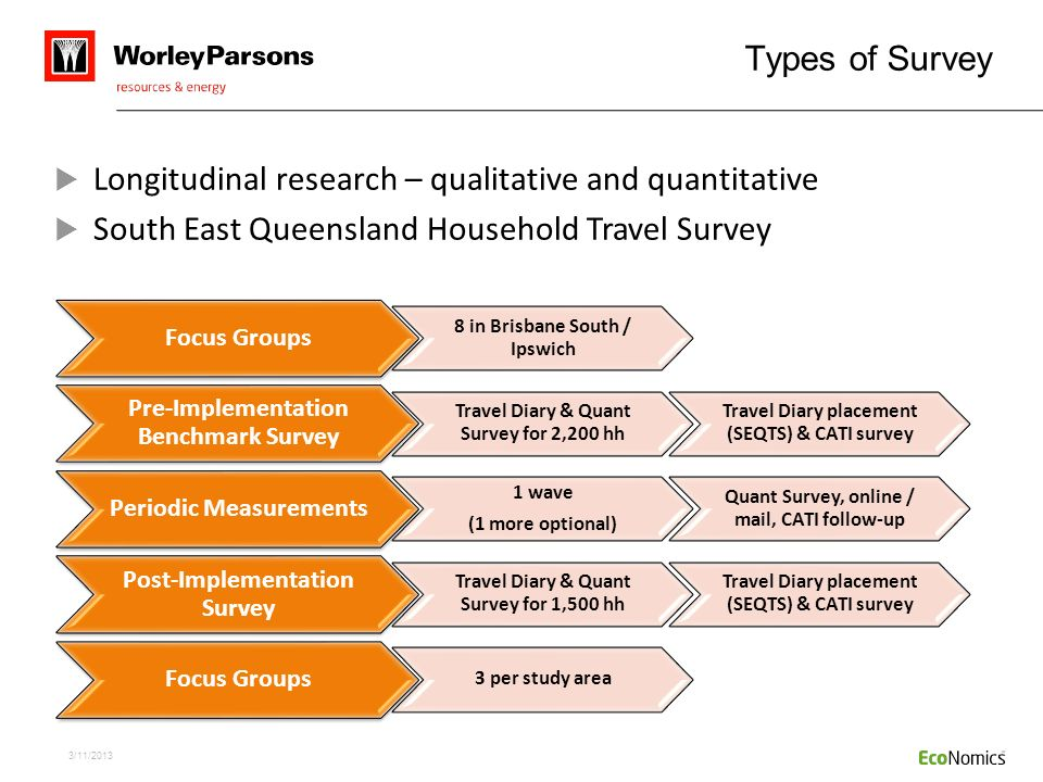 Longitudinal research – qualitative and quantitative