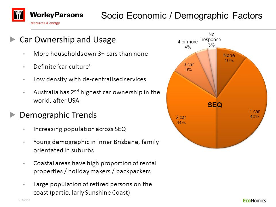 Socio Economic / Demographic Factors
