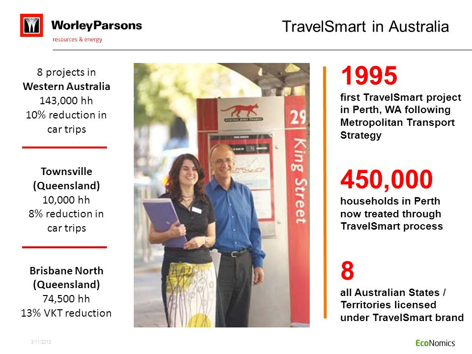 TravelSmart in Australia