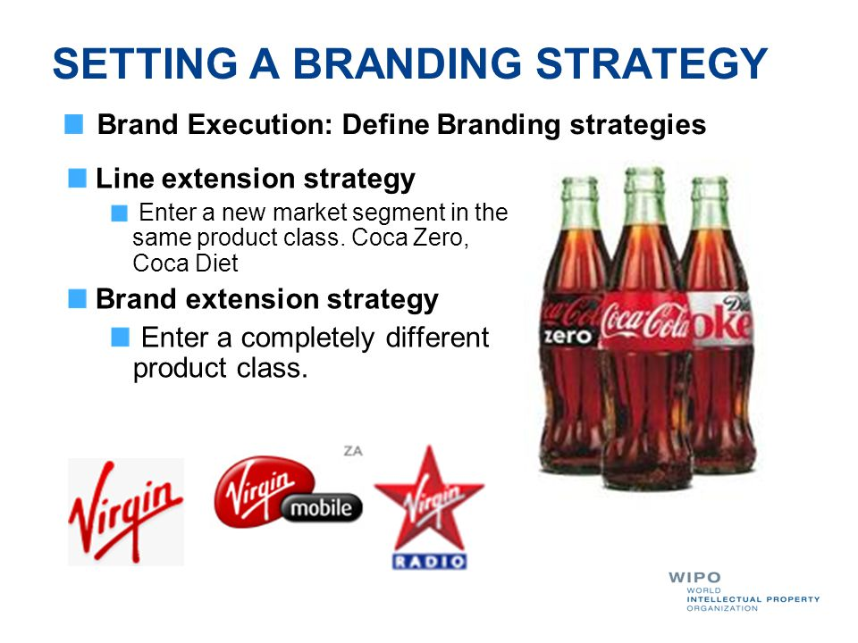 THE ROLE OF TRADEMARKS IN BRANDING - ppt download