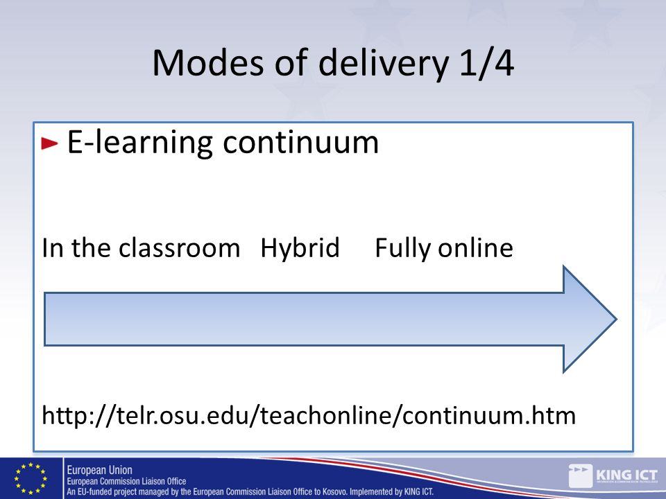 Modes of delivery 1/4 E-learning continuum