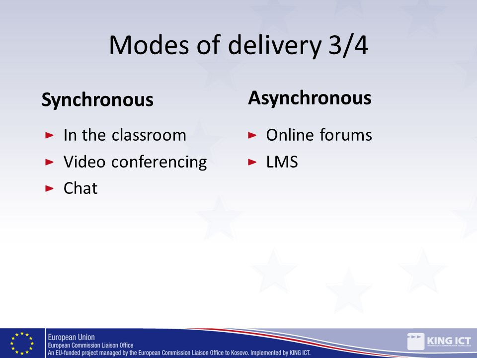 Modes of delivery 3/4 Synchronous Asynchronous In the classroom