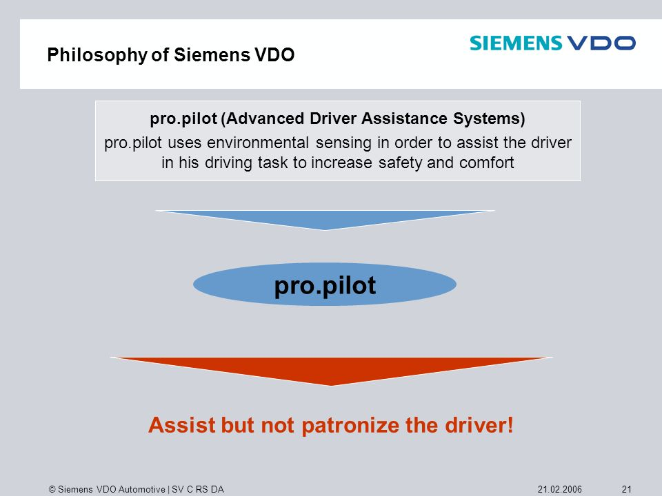 Philosophy of Siemens VDO