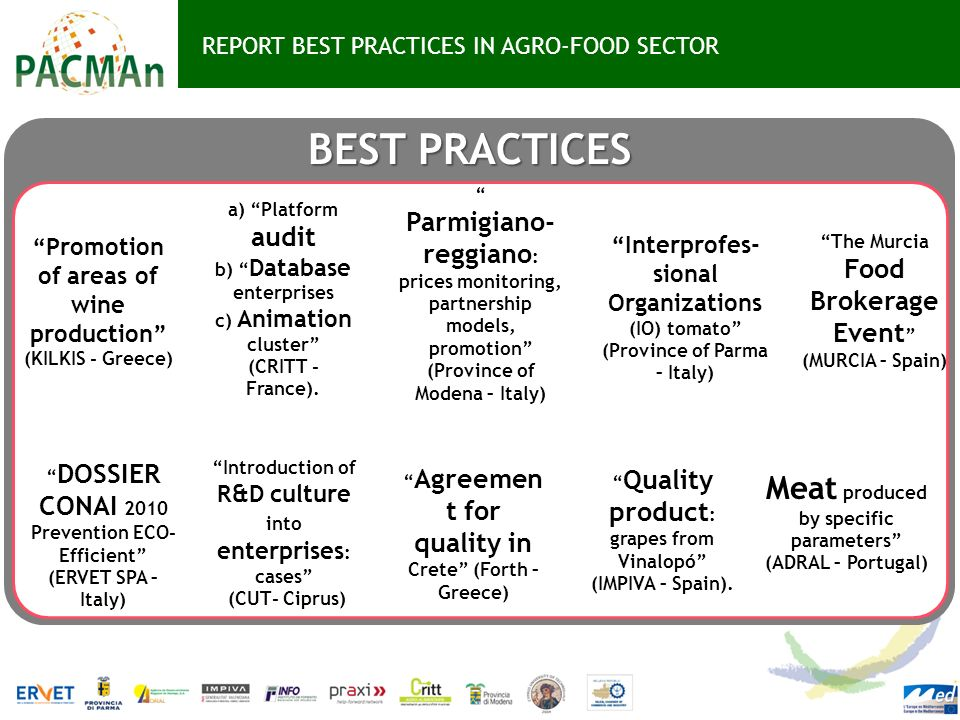 BEST PRACTICES Meat produced by specific parameters