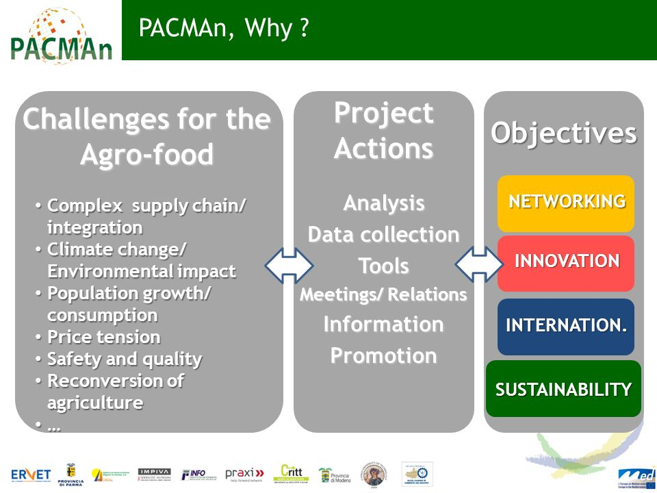 Challenges for the Agro-food